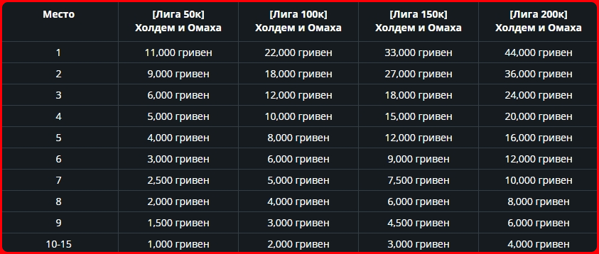 Зимний спринт Покерматч
